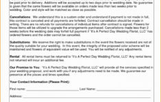 023 wedding videography contract template inspirational graphy wedding film contract template