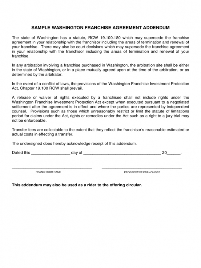 2019 Franchise Agreement Template Fillable Printable Pdf Forms