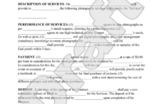 here the photography contract template for weddings, portraits, events boudoir photography contract template
