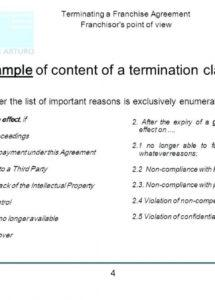 letter format franchise contract template example of content termination of franchise agreement sample