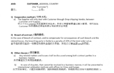 this is the dropshipping agreement with factory in china  templates at drop shipping contract template