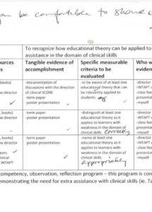 this is the reflection on learning contract  laurence biro's reflections on student learning contract template