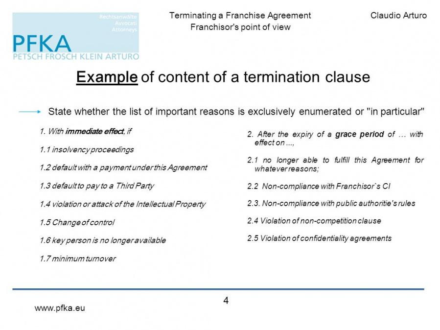 Termination Of Franchise Agreement