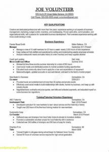 free top ten floo y wong artist — music manager contract example bar manager contract template sample