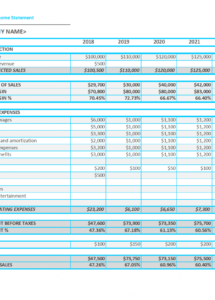 41 free income statement templates & examples  templatelab projected financial statement template pdf