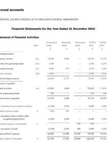 chapter 9  the church of england church profit and loss statement template example