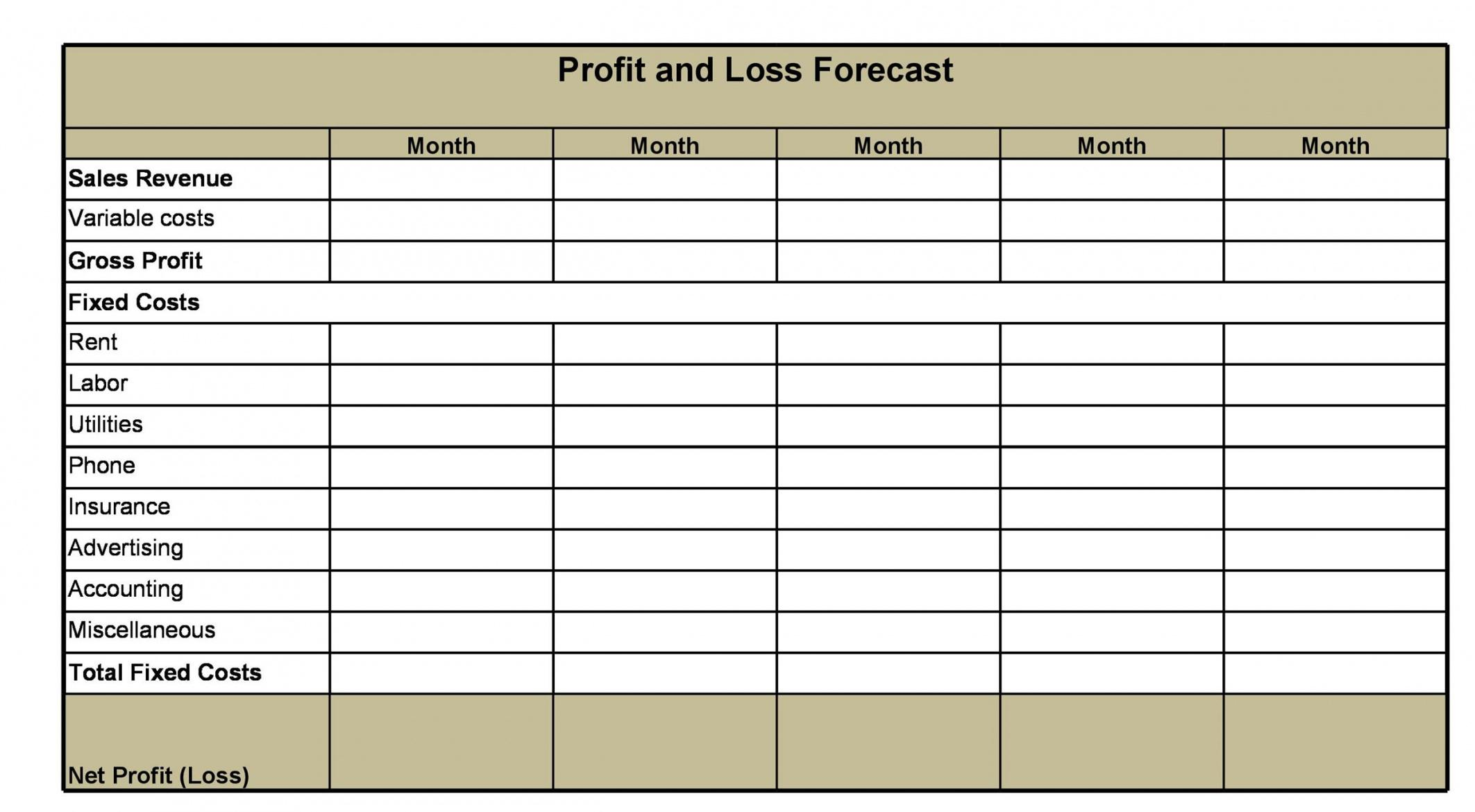 editable 35 profit and loss statement templates & forms self employed profit and loss statement template