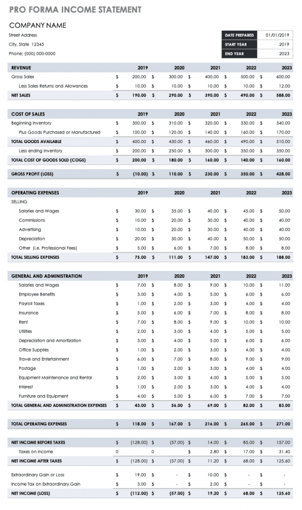 editable pro forma financial statements smartsheet profit and loss statement template for loan modification pdf