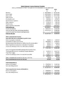 income statement definition types templates examples and multi step income statement template excel