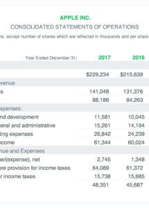 income statement example a simple guide free download accounting income statement template doc