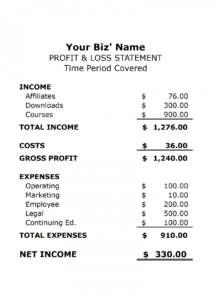 printable profit loss spreadsheet for self employed how to make and self employed profit and loss statement template example