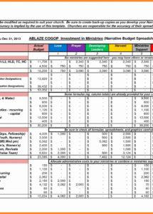 sample church ng spreadsheet templates and bookkeeping excel church profit and loss statement template sample