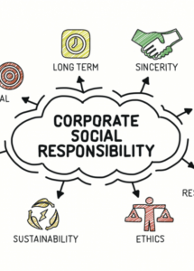 editable corporate social responsibility  a simple guide  the social responsibility policy template word