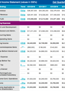 sample what is an income statement? projected income statement template sample