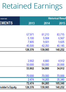 what are retained earnings?  guide formula and examples retained earnings statement template excel