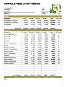 35 profit and loss statement templates & forms online profit and loss statement template pdf