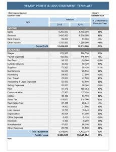 editable 35 profit and loss statement templates & forms online profit and loss statement template excel