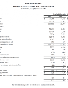 income statement  definition explanation and examples annual income statement template sample