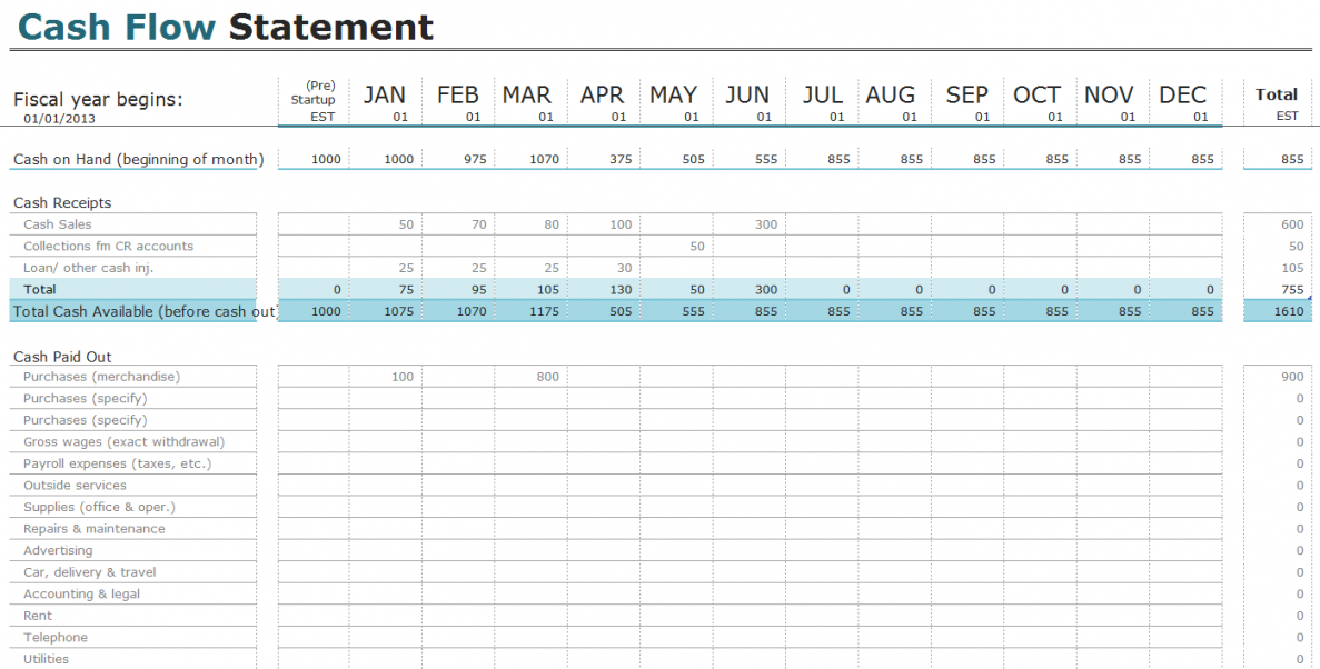 printable free cash flow statement templates for excel  invoiceberry projected cash flow statement template doc