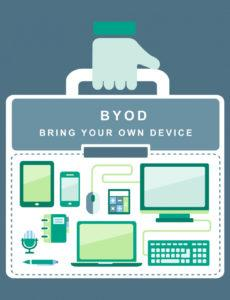 sample a guide to the creation of a byod policy template  pag bring your own device policy template