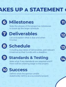 statement of work definition & examples statement of work template for professional services pdf