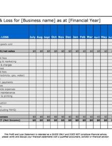 free 35 profit and loss statement templates & forms rental profit and loss statement template