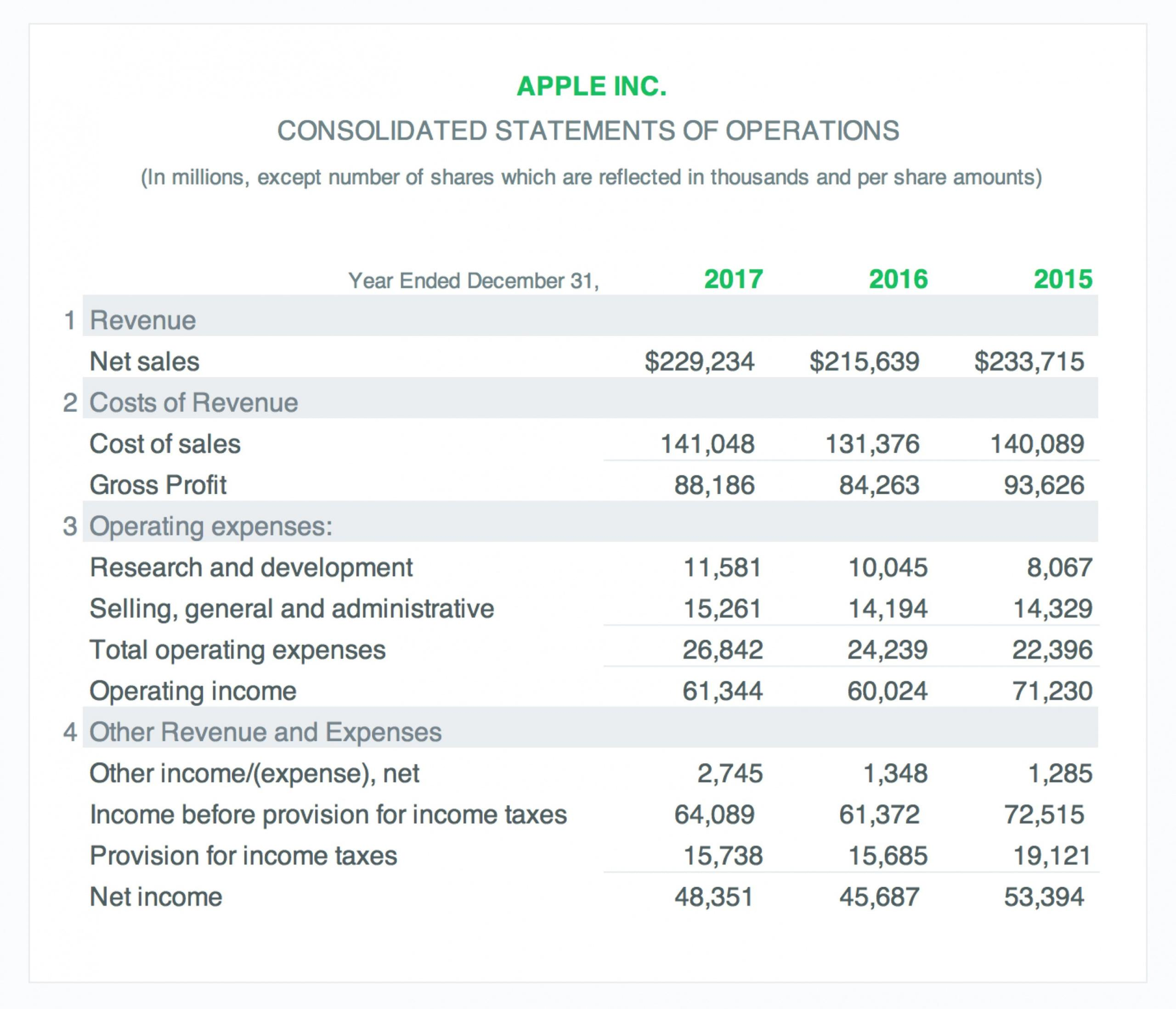 printable income statement example a simple guide free download easy income statement template