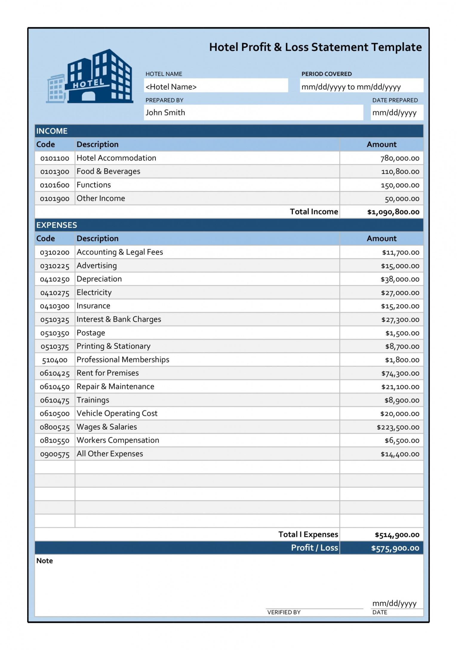Construction Profit And Loss Statement Template Doc