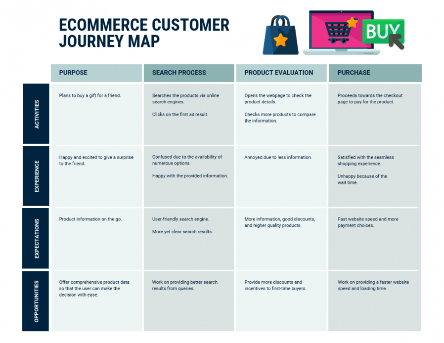 Printable Ecommerce Privacy Policy Template Excel