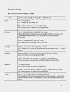 Printable Marketing Consultant Contract Template