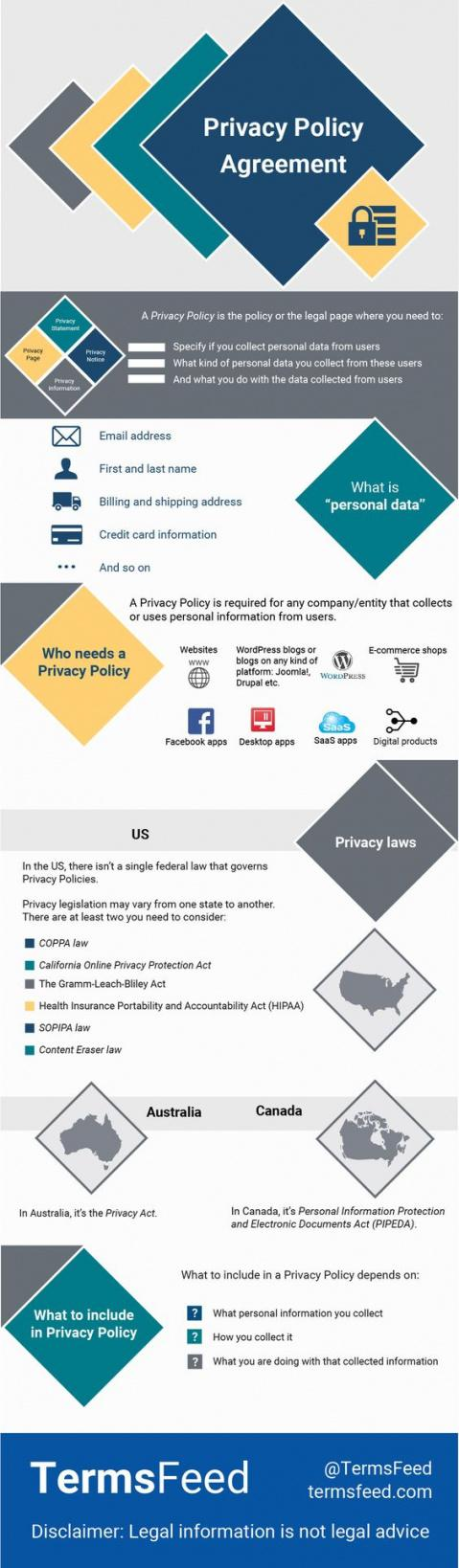 Professional App Privacy Policy Template Doc