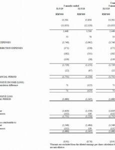 Best Quarterly Income Statement Template Excel