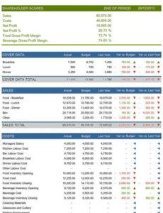 Costum Profit And Loss Statement For Restaurant Template