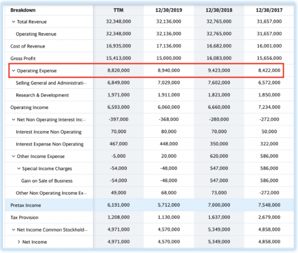 Editable Income Statement For Manufacturing Company Template Doc Sample
