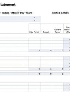 Editable Profit And Loss Statement For Restaurant Template Word Sample