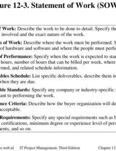 Free Procurement Statement Of Work Template Doc Sample