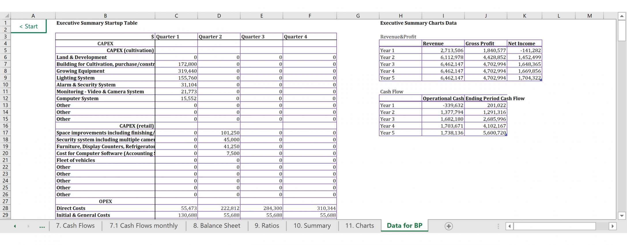 Printable Income Statement For Manufacturing Company Template Excel Sample