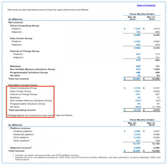 Printable Income Statement For Manufacturing Company Template Excel