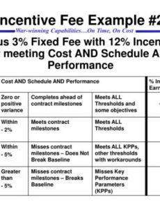 Cost Plus Fixed Fee Contract Template
