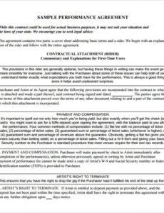 Best Commissioned Artwork Contract Template Doc Sample