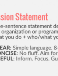 Costum Classroom Mission Statement Template  Example