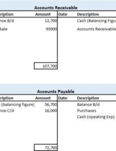 Free Direct Cash Flow Statement Template Doc Example