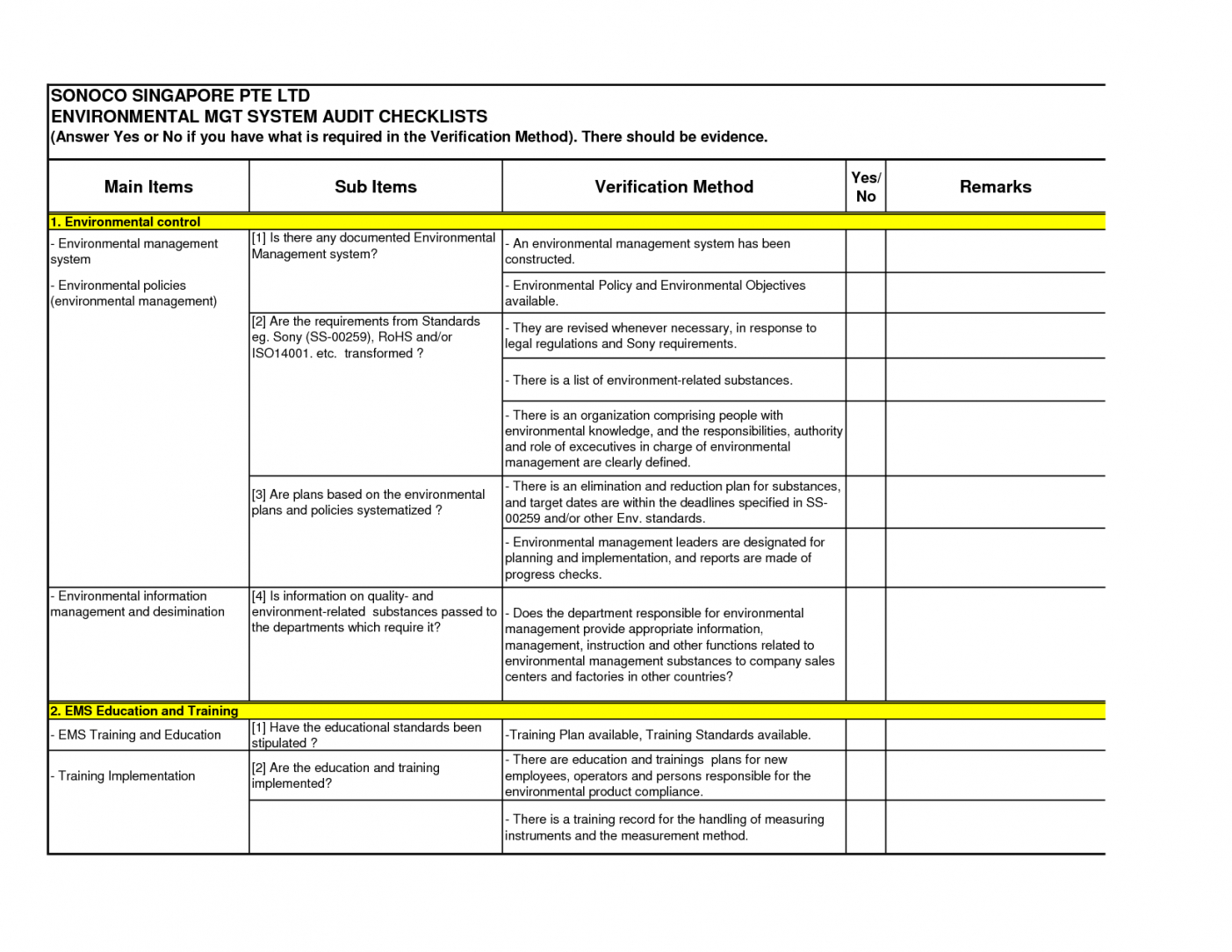 Professional Internal Audit Policy Template Excel Example