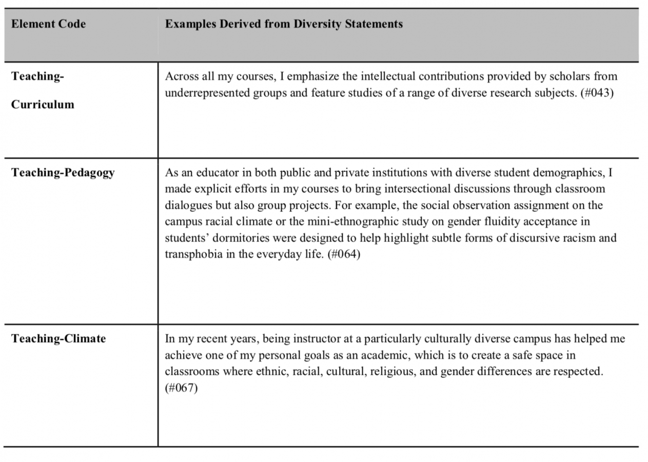 Costum Diversity Policy Statement Template Pdf Example