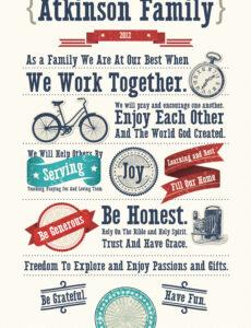 Costum Family Mission Statement Template Word Example