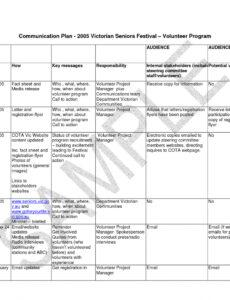 Employee Communication Policy Template Pdf Example