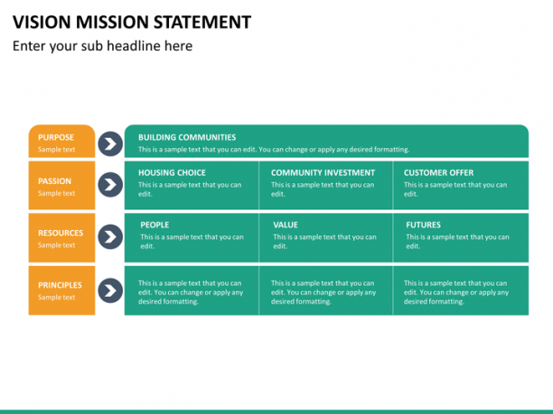 Free Vision And Mission Statement Template Word Sample