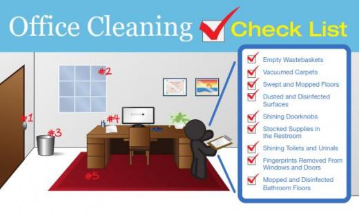 Professional Clean Desk Policy Template  Sample