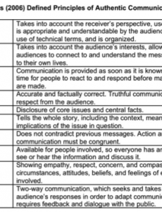 Professional Employee Communication Policy Template Word