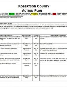 Best Retail Health And Safety Policy Template